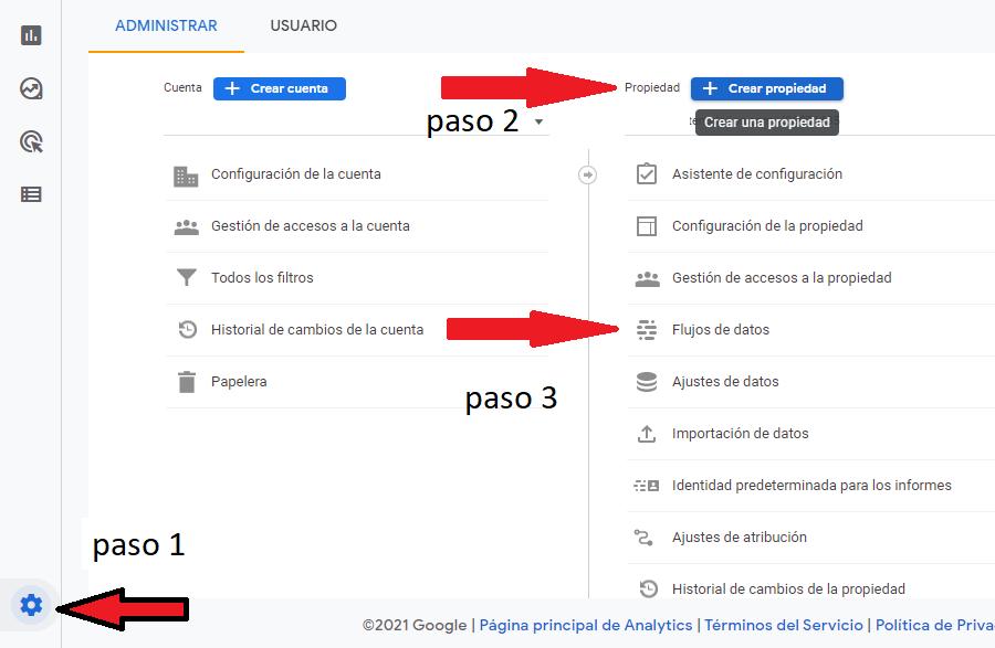 Vincular WordPress Google Analytics